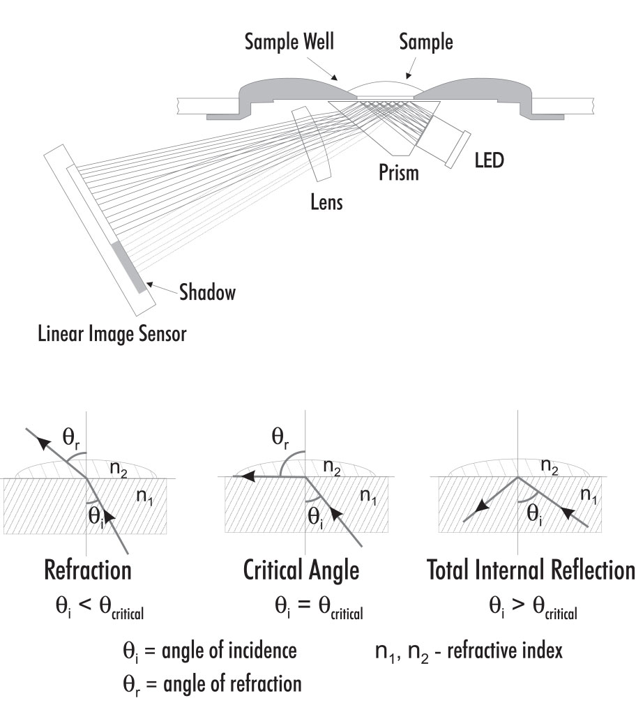 Refractive_Index_Diagrams (1).jpg